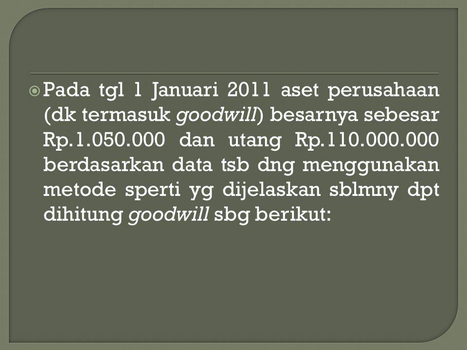  Pada tgl 1 Januari 2011 aset perusahaan (dk termasuk goodwill) besarnya sebesar Rp.1.050.000 dan utang Rp.110.000.000 berdasarkan data tsb dng mengg