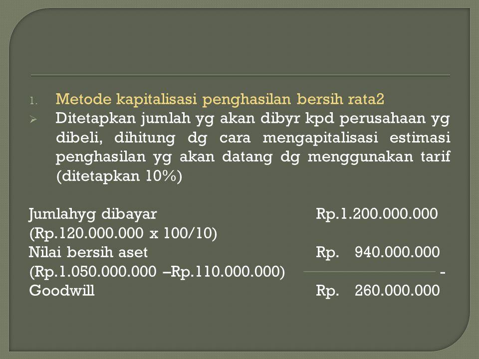 1. Metode kapitalisasi penghasilan bersih rata2  Ditetapkan jumlah yg akan dibyr kpd perusahaan yg dibeli, dihitung dg cara mengapitalisasi estimasi