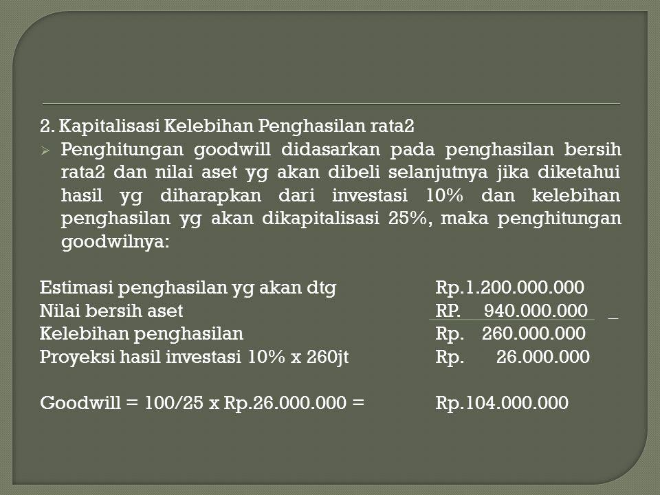 2. Kapitalisasi Kelebihan Penghasilan rata2  Penghitungan goodwill didasarkan pada penghasilan bersih rata2 dan nilai aset yg akan dibeli selanjutnya