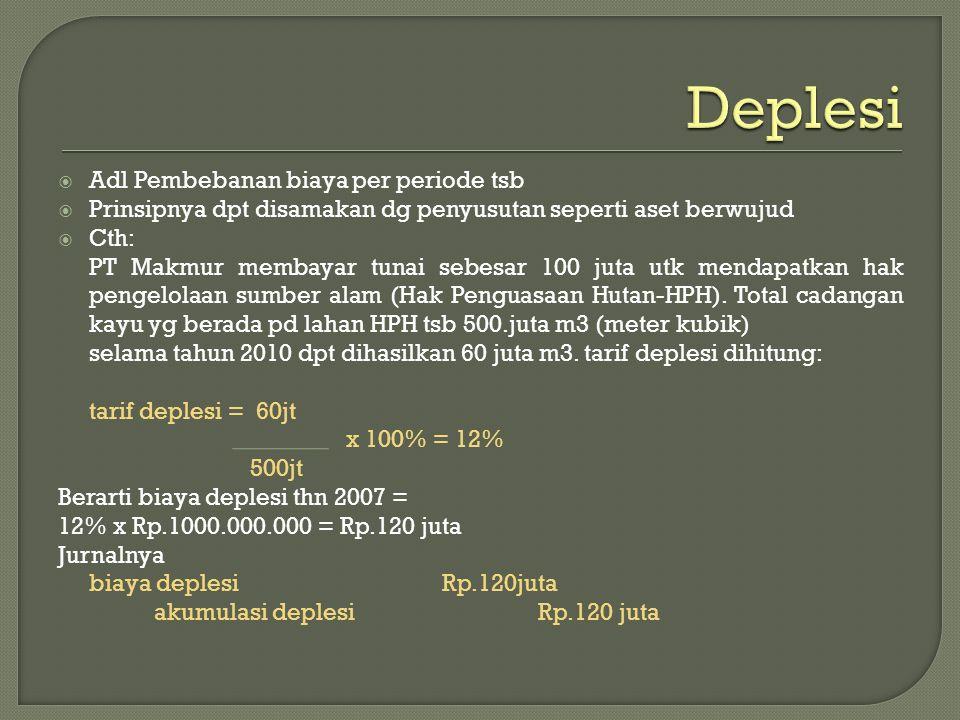  Adl Pembebanan biaya per periode tsb  Prinsipnya dpt disamakan dg penyusutan seperti aset berwujud  Cth: PT Makmur membayar tunai sebesar 100 juta