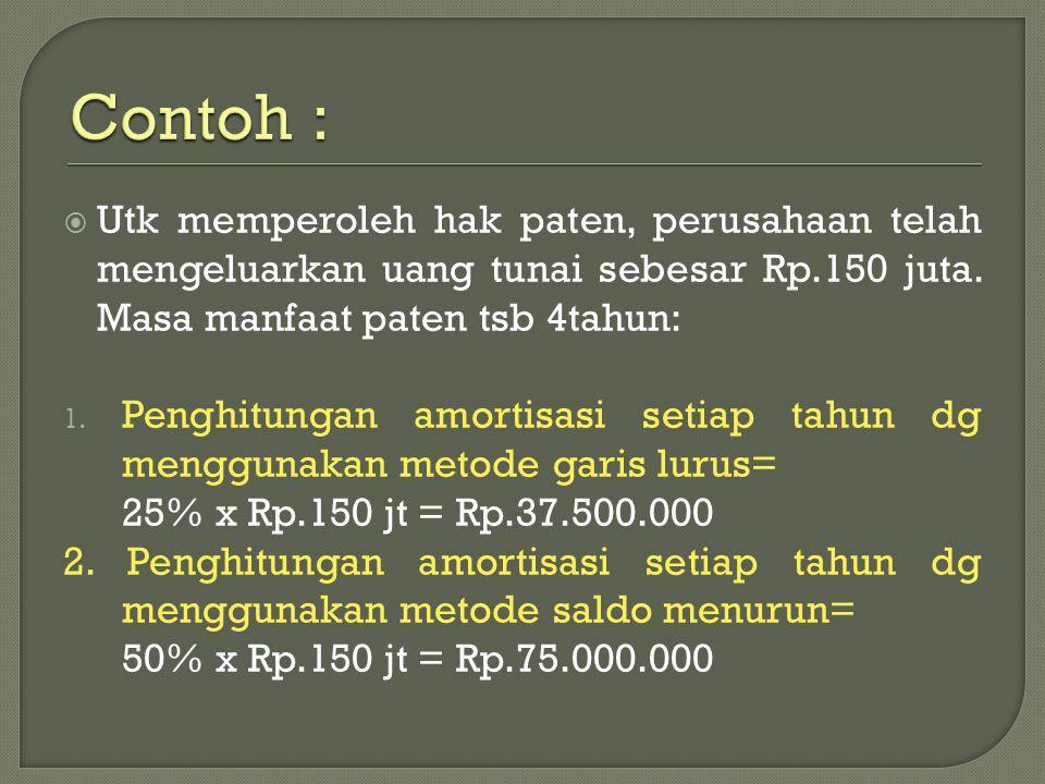  Utk memperoleh hak paten, perusahaan telah mengeluarkan uang tunai sebesar Rp.150 juta. Masa manfaat paten tsb 4tahun: 1. Penghitungan amortisasi se