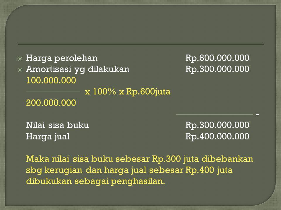  Harga perolehanRp.600.000.000  Amortisasi yg dilakukanRp.300.000.000 100.000.000 x 100% x Rp.600juta 200.000.000 - Nilai sisa bukuRp.300.000.000 Ha