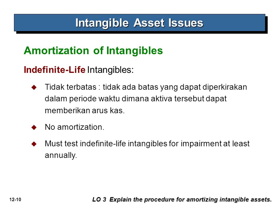 12-10 Intangible Asset Issues LO 3 Explain the procedure for amortizing intangible assets. Amortization of Intangibles Indefinite-Life Intangibles: 