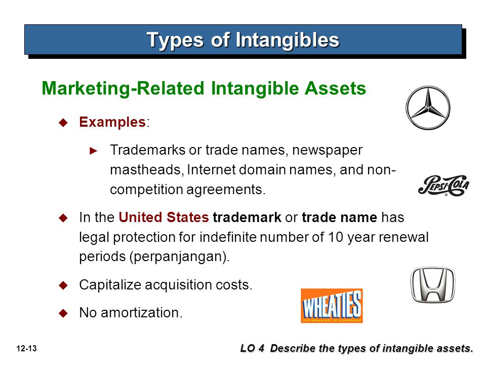 12-13 Types of Intangibles LO 4 Describe the types of intangible assets. Marketing-Related Intangible Assets  Examples: ► Trademarks or trade names,