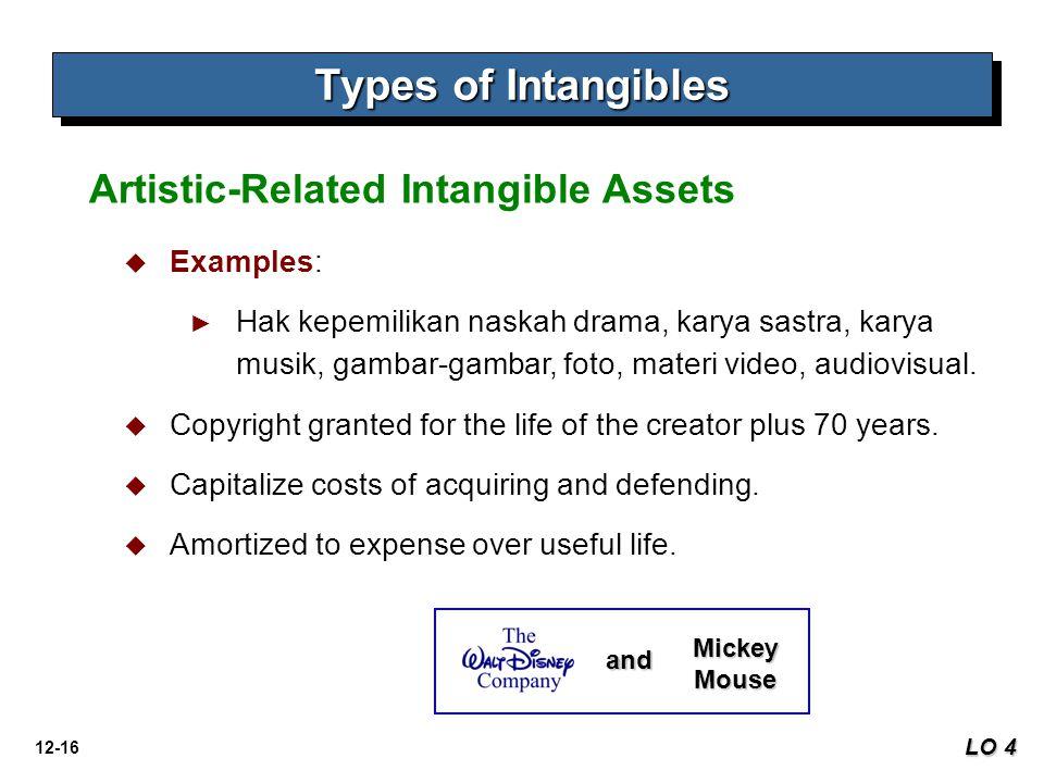 12-16 Types of Intangibles Artistic-Related Intangible Assets  Examples: ► Hak kepemilikan naskah drama, karya sastra, karya musik, gambar-gambar, fo