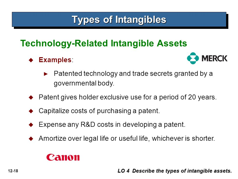 12-18 Types of Intangibles LO 4 Describe the types of intangible assets. Technology-Related Intangible Assets  Examples: ► Patented technology and tr