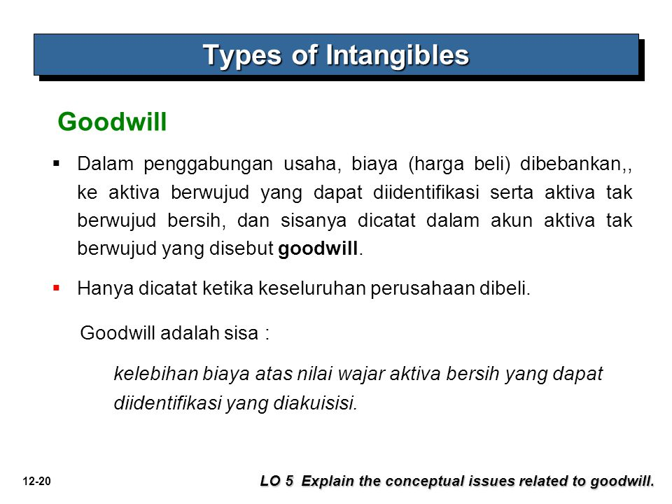 12-20 Types of Intangibles LO 5 Explain the conceptual issues related to goodwill.