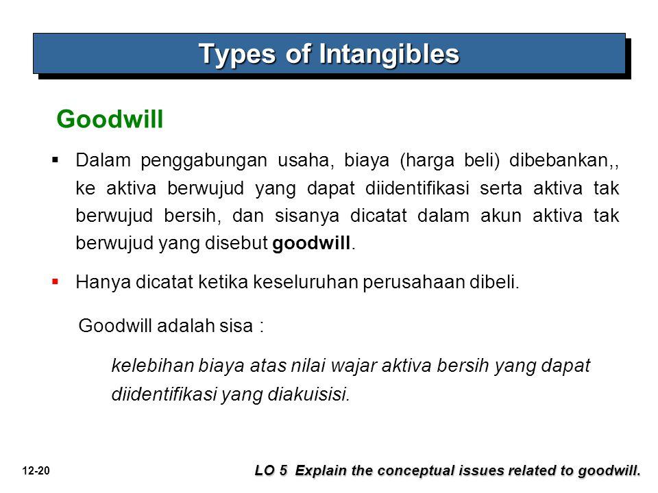 12-20 Types of Intangibles LO 5 Explain the conceptual issues related to goodwill. Goodwill  Dalam penggabungan usaha, biaya (harga beli) dibebankan,