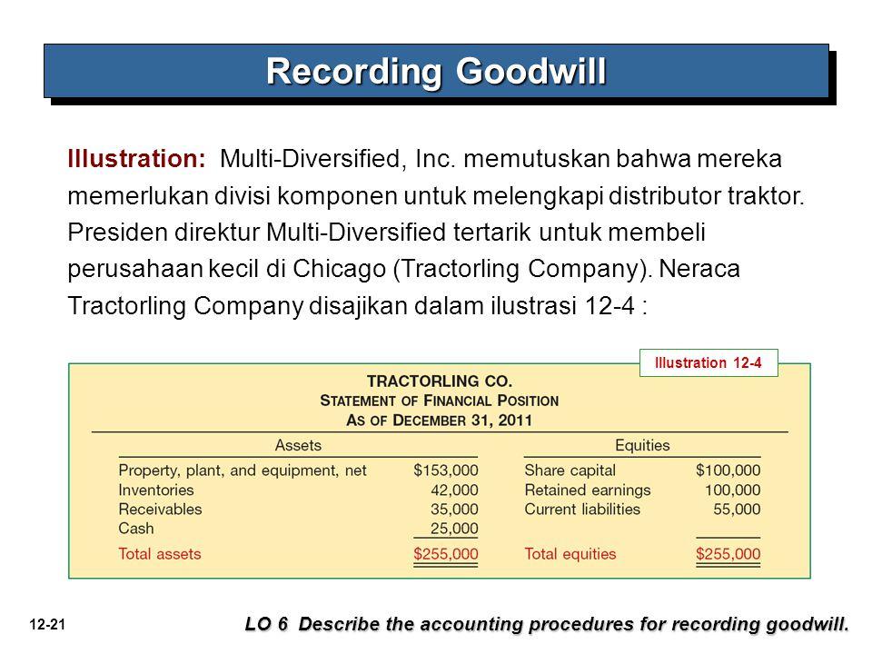 12-21 Illustration: Multi-Diversified, Inc. memutuskan bahwa mereka memerlukan divisi komponen untuk melengkapi distributor traktor. Presiden direktur
