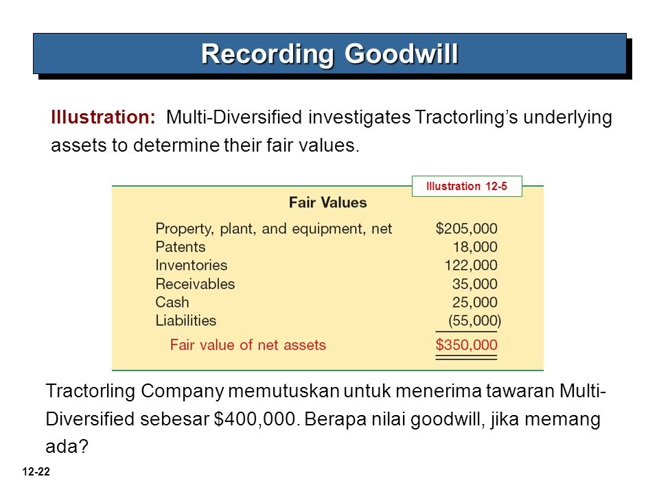 12-22 Illustration: Multi-Diversified investigates Tractorling's underlying assets to determine their fair values. Recording Goodwill Tractorling Comp