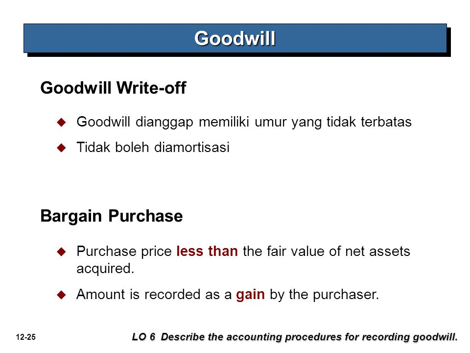 12-25 GoodwillGoodwill Goodwill Write-off  Goodwill dianggap memiliki umur yang tidak terbatas  Tidak boleh diamortisasi LO 6 Describe the accounting procedures for recording goodwill.