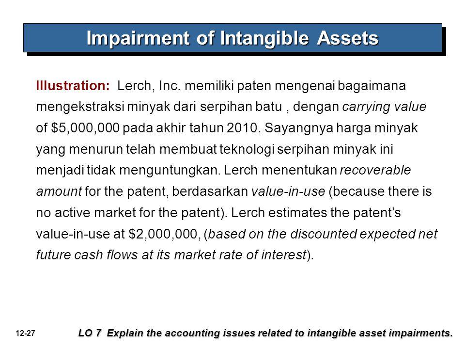 12-27 Illustration: Lerch, Inc. memiliki paten mengenai bagaimana mengekstraksi minyak dari serpihan batu, dengan carrying value of $5,000,000 pada ak