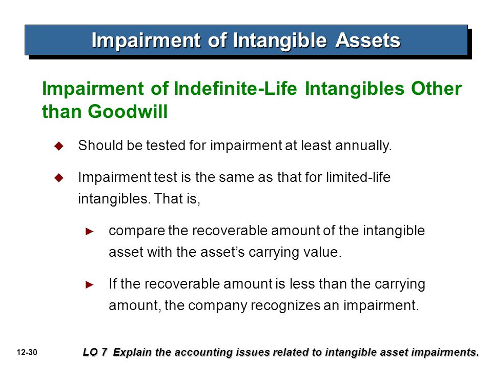 12-30 Impairment of Intangible Assets Impairment of Indefinite-Life Intangibles Other than Goodwill LO 7 Explain the accounting issues related to inta