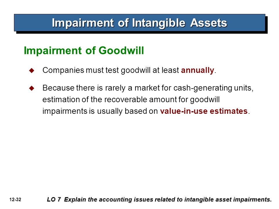 12-32 Impairment of Intangible Assets Impairment of Goodwill LO 7 Explain the accounting issues related to intangible asset impairments.  Companies m