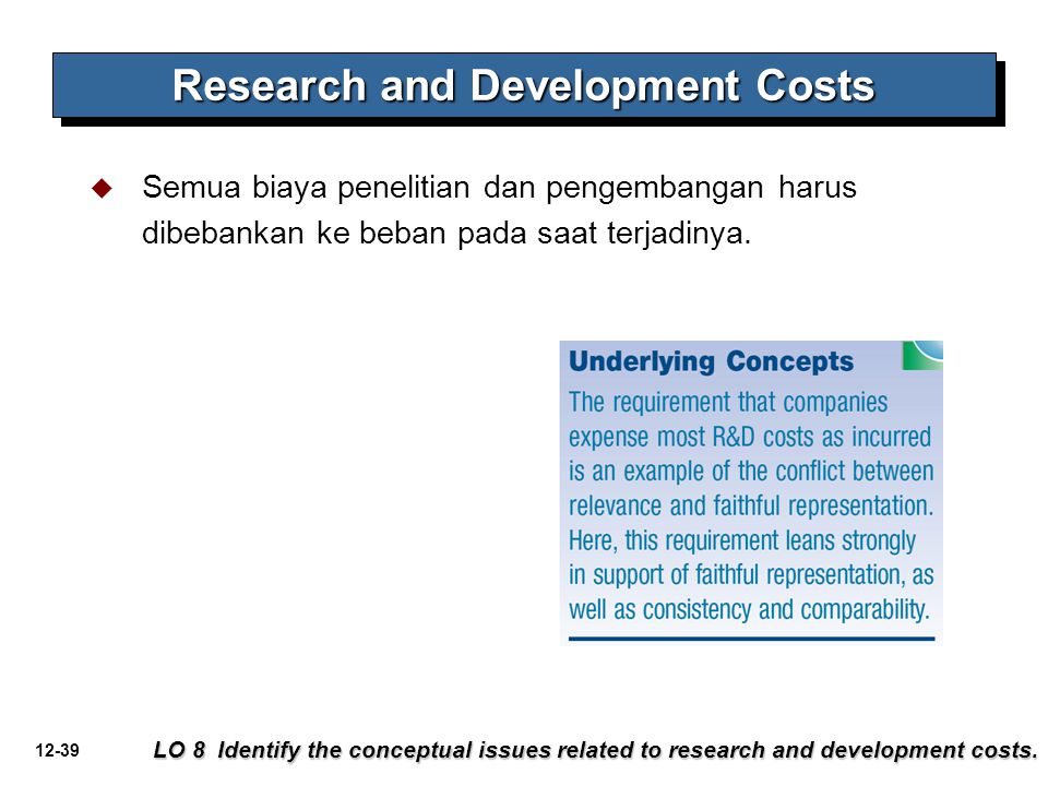 12-39 Research and Development Costs LO 8 Identify the conceptual issues related to research and development costs.  Semua biaya penelitian dan penge