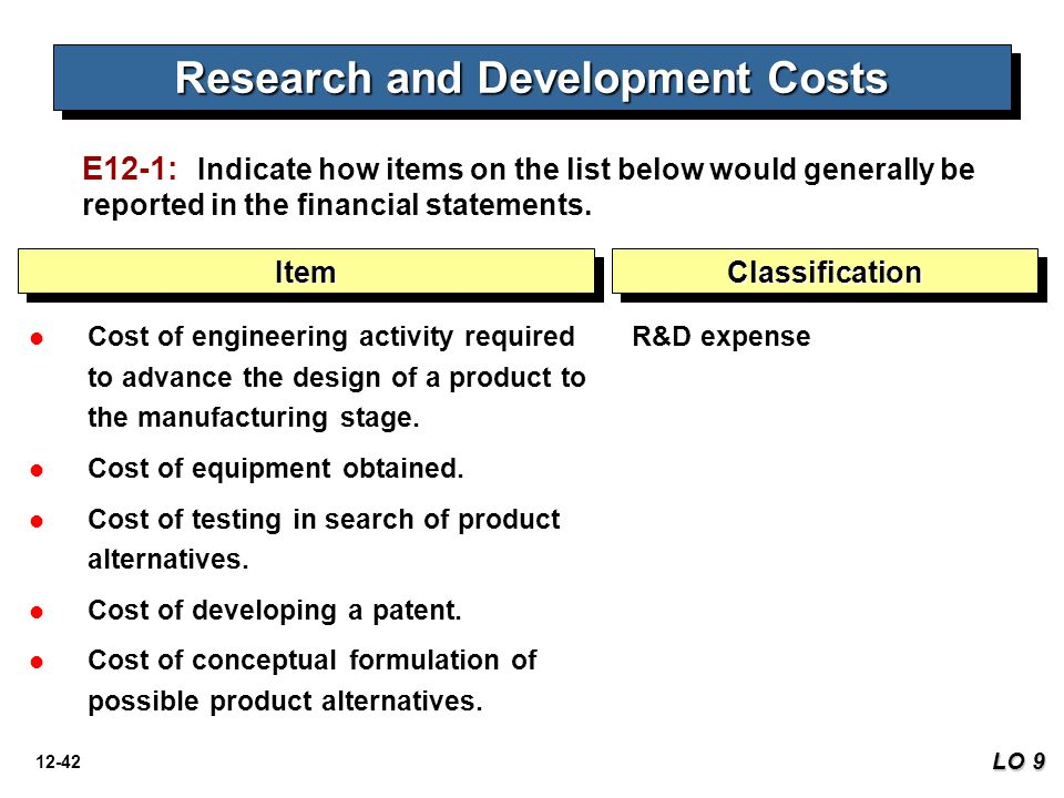 12-42 Cost of engineering activity required to advance the design of a product to the manufacturing stage. Cost of equipment obtained. Cost of testing