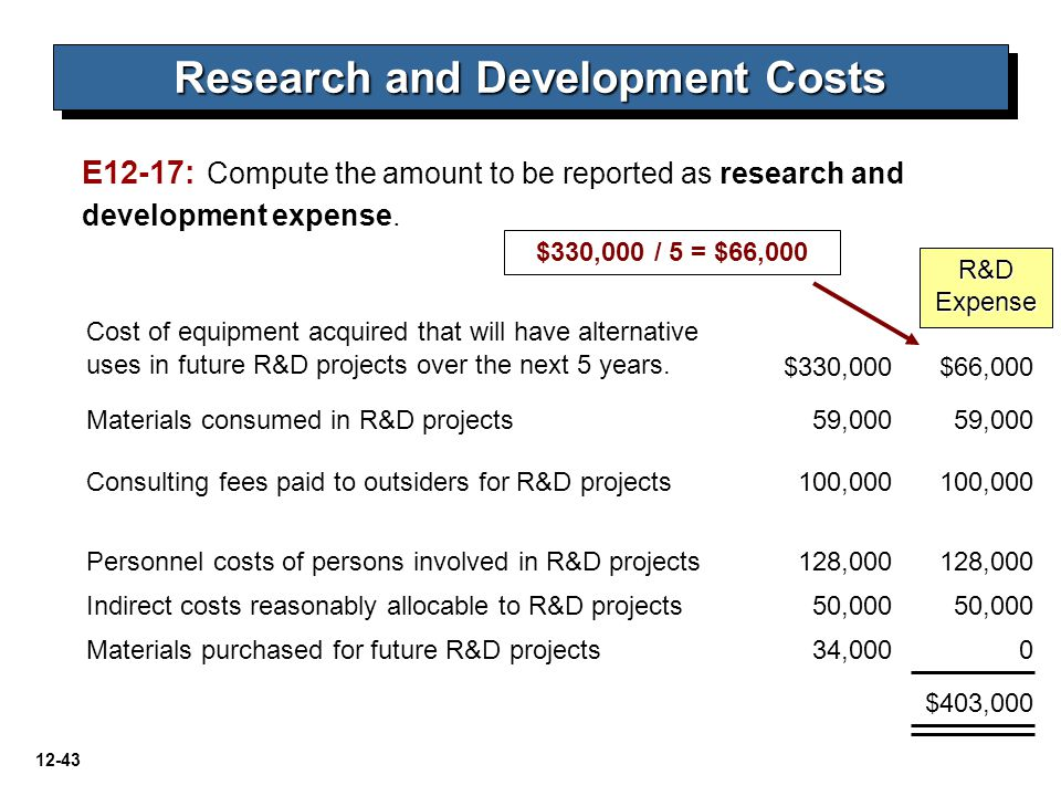 12-43 Cost of equipment acquired that will have alternative uses in future R&D projects over the next 5 years. Materials consumed in R&D projects Cons