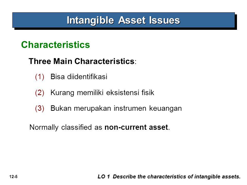 12-6 Intangible Asset Issues Purchased Intangibles:  Pembelian aktiva tak berwujud dicatat pada biaya.