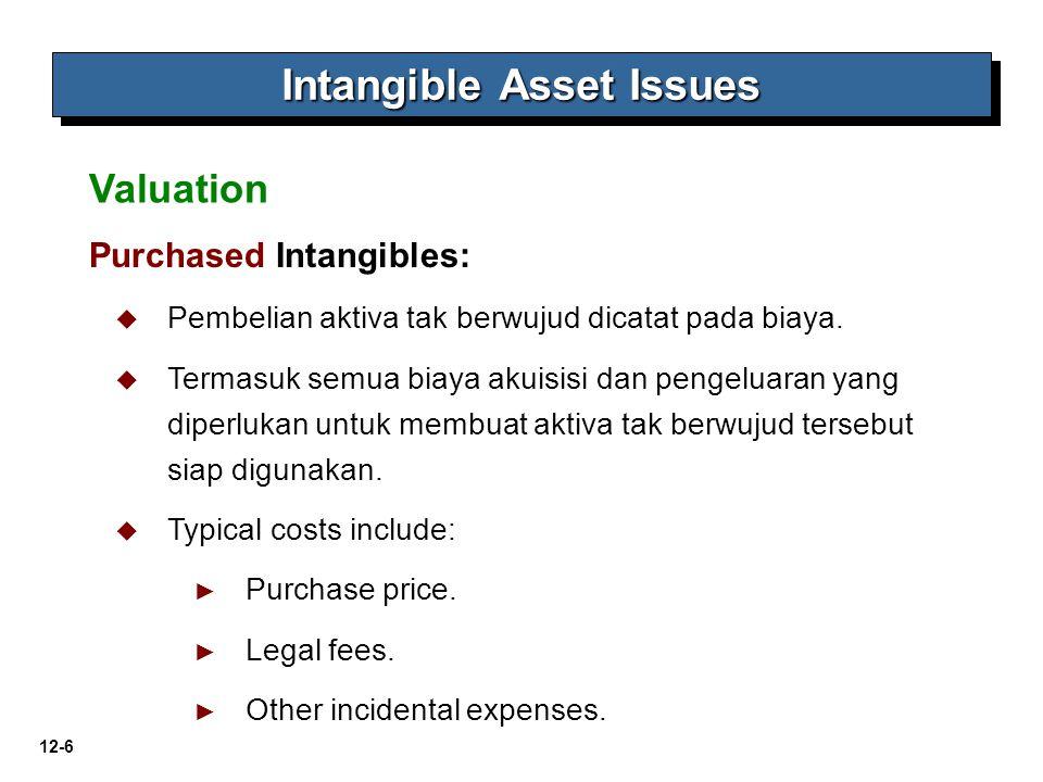 12-6 Intangible Asset Issues Purchased Intangibles:  Pembelian aktiva tak berwujud dicatat pada biaya.  Termasuk semua biaya akuisisi dan pengeluara