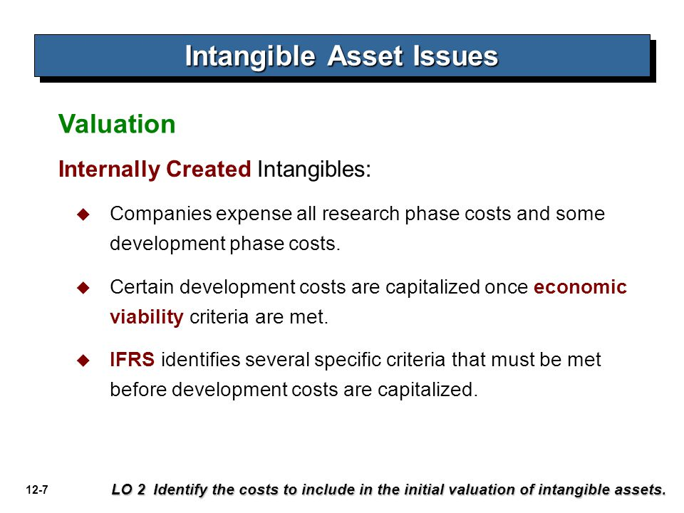 12-8 Intangible Asset Issues LO 2 Identify the costs to include in the initial valuation of intangible assets.