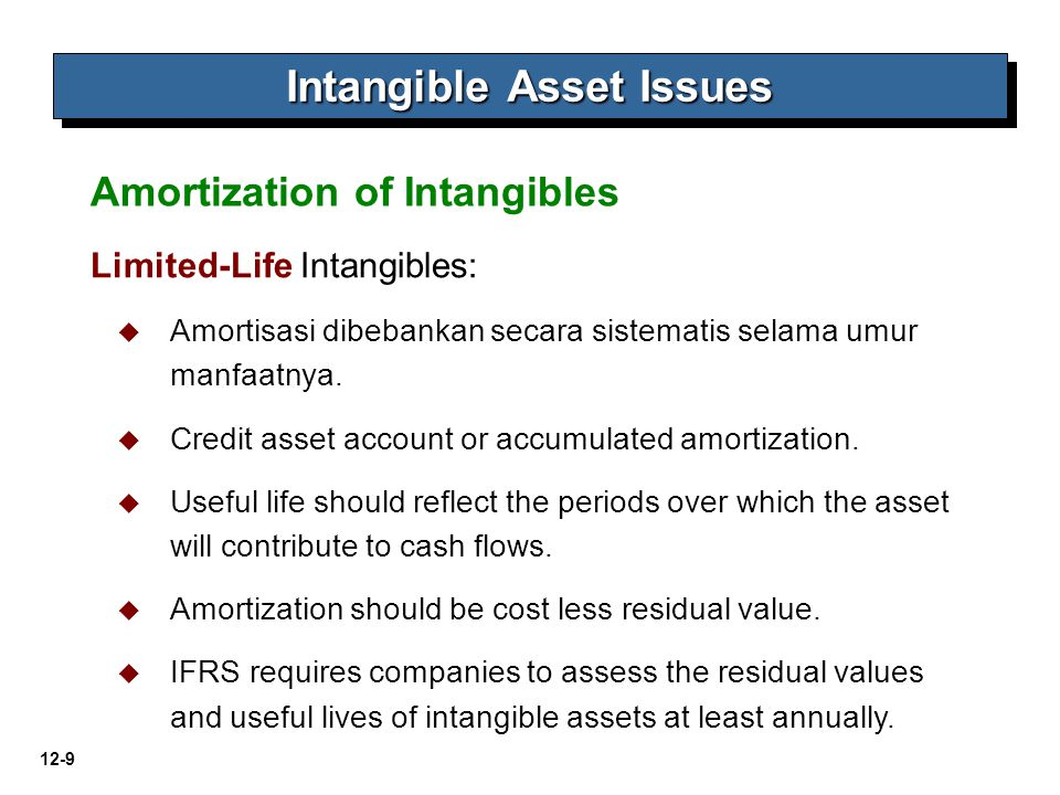 12-30 Impairment of Intangible Assets Impairment of Indefinite-Life Intangibles Other than Goodwill LO 7 Explain the accounting issues related to intangible asset impairments.