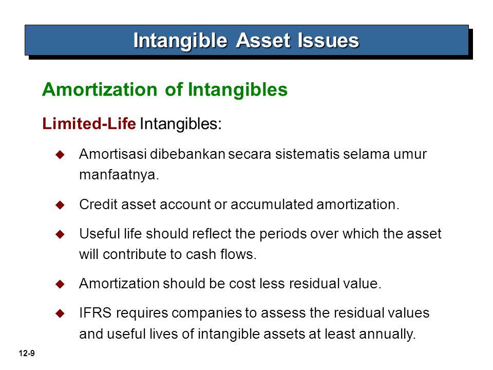 12-9 Intangible Asset Issues Amortization of Intangibles Limited-Life Intangibles:  Amortisasi dibebankan secara sistematis selama umur manfaatnya. 