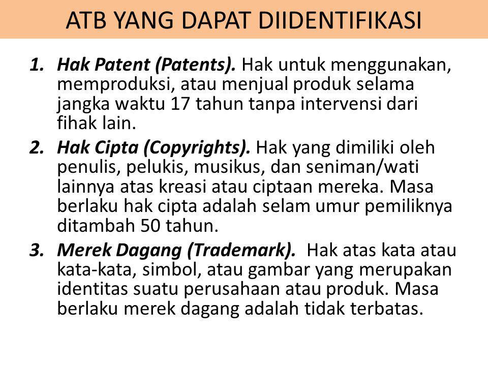 1.Hak Patent (Patents). Hak untuk menggunakan, memproduksi, atau menjual produk selama jangka waktu 17 tahun tanpa intervensi dari fihak lain. 2.Hak C