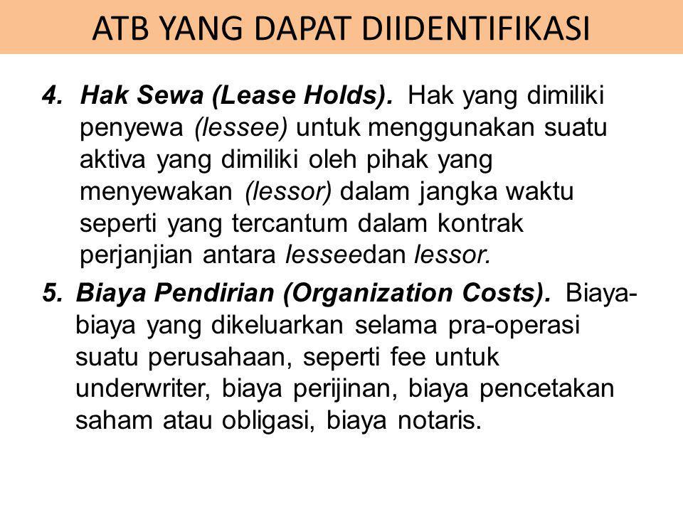 4.Hak Sewa (Lease Holds). Hak yang dimiliki penyewa (lessee) untuk menggunakan suatu aktiva yang dimiliki oleh pihak yang menyewakan (lessor) dalam ja