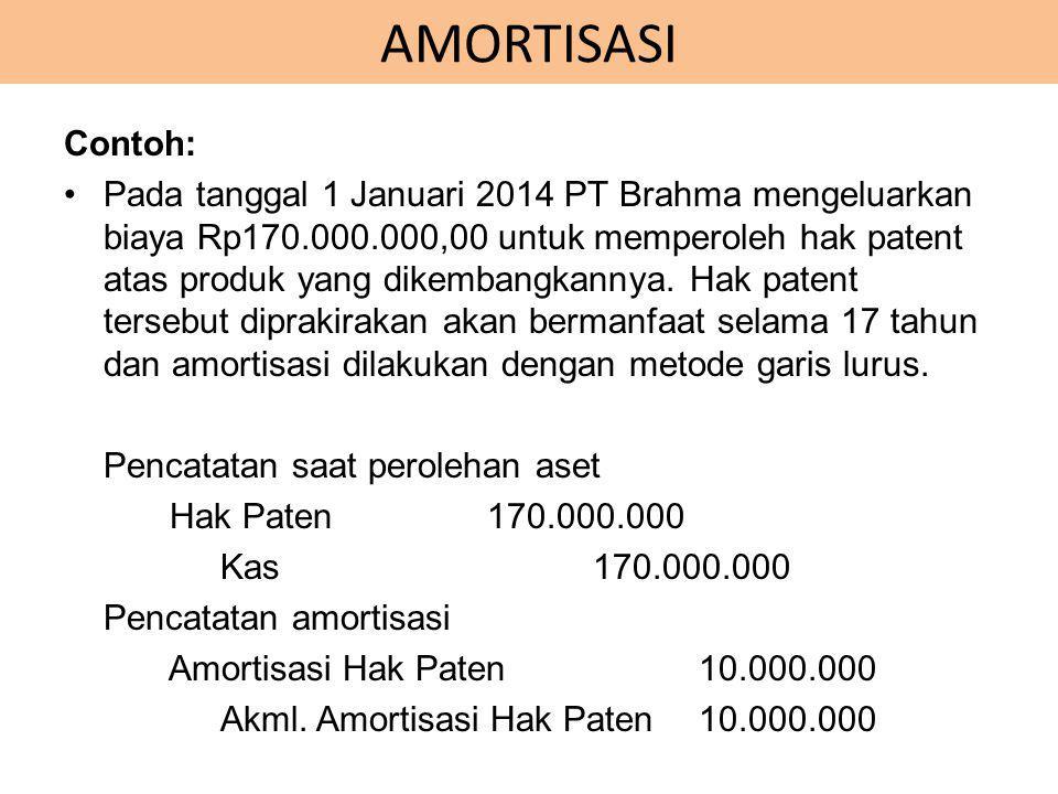 AMORTISASI Contoh: Pada tanggal 1 Januari 2014 PT Brahma mengeluarkan biaya Rp170.000.000,00 untuk memperoleh hak patent atas produk yang dikembangkan