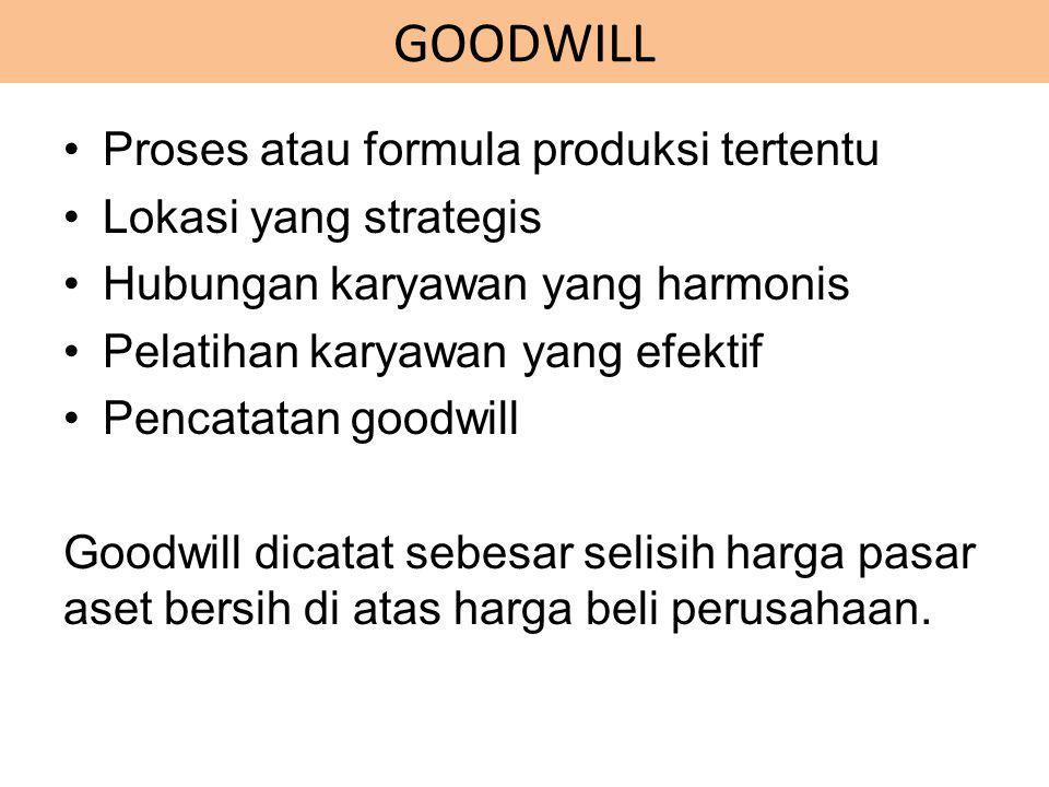GOODWILL Proses atau formula produksi tertentu Lokasi yang strategis Hubungan karyawan yang harmonis Pelatihan karyawan yang efektif Pencatatan goodwi
