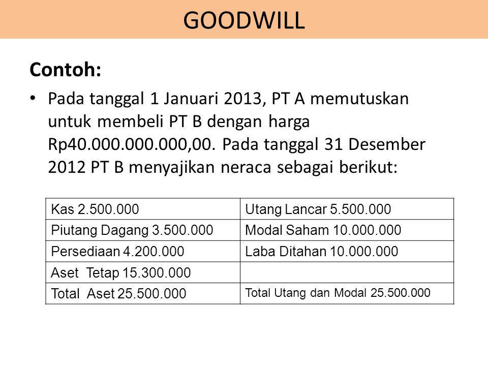 GOODWILL Contoh: Pada tanggal 1 Januari 2013, PT A memutuskan untuk membeli PT B dengan harga Rp40.000.000.000,00. Pada tanggal 31 Desember 2012 PT B