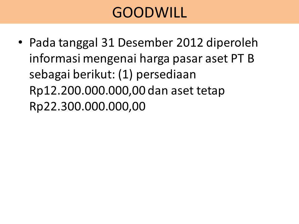 GOODWILL Pada tanggal 31 Desember 2012 diperoleh informasi mengenai harga pasar aset PT B sebagai berikut: (1) persediaan Rp12.200.000.000,00 dan aset
