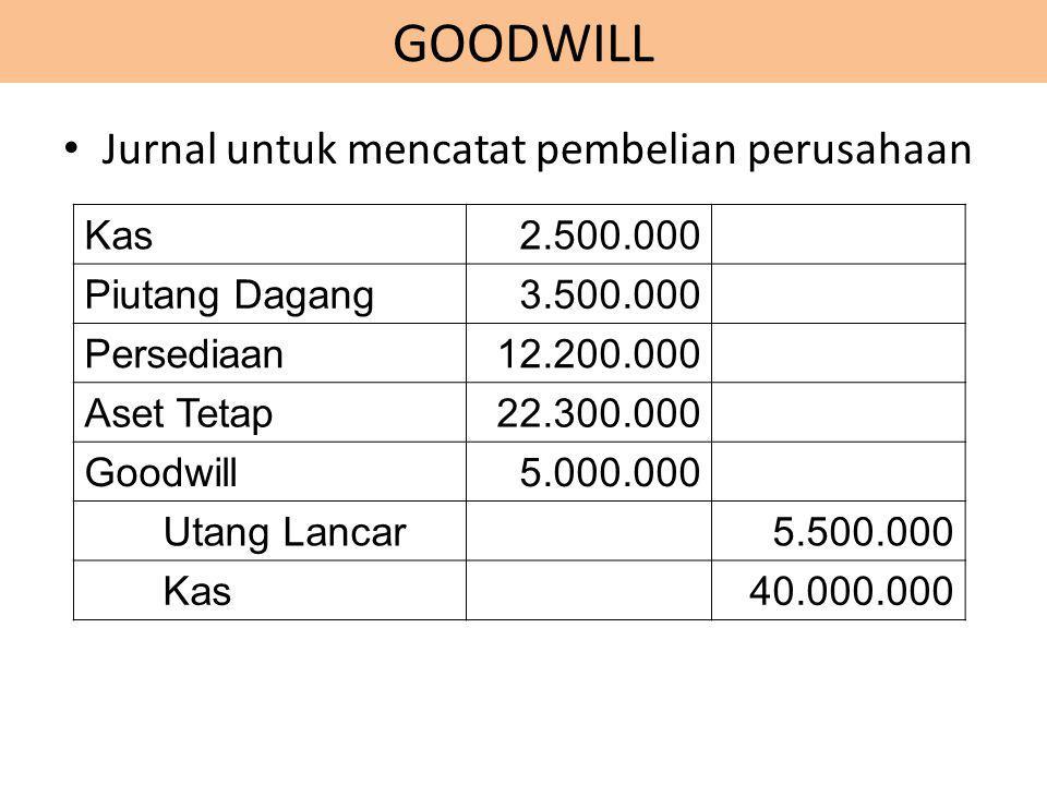GOODWILL Jurnal untuk mencatat pembelian perusahaan Kas2.500.000 Piutang Dagang3.500.000 Persediaan12.200.000 Aset Tetap22.300.000 Goodwill5.000.000 U