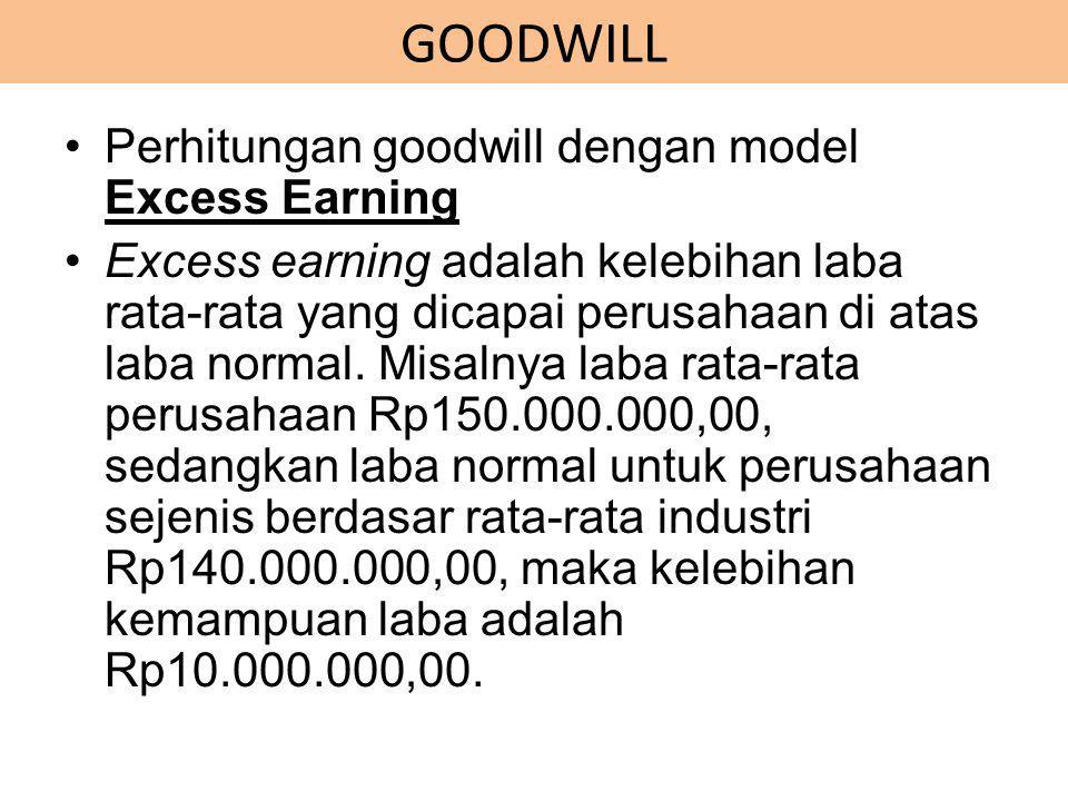 Perhitungan goodwill dengan model Excess Earning Excess earning adalah kelebihan laba rata-rata yang dicapai perusahaan di atas laba normal. Misalnya