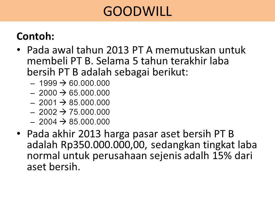 Contoh: Pada awal tahun 2013 PT A memutuskan untuk membeli PT B. Selama 5 tahun terakhir laba bersih PT B adalah sebagai berikut: –1999  60.000.000 –