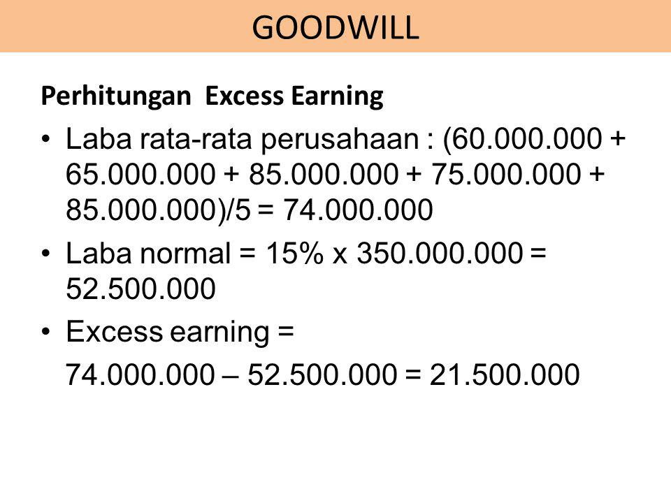 Perhitungan Excess Earning Laba rata-rata perusahaan : (60.000.000 + 65.000.000 + 85.000.000 + 75.000.000 + 85.000.000)/5 = 74.000.000 Laba normal = 1