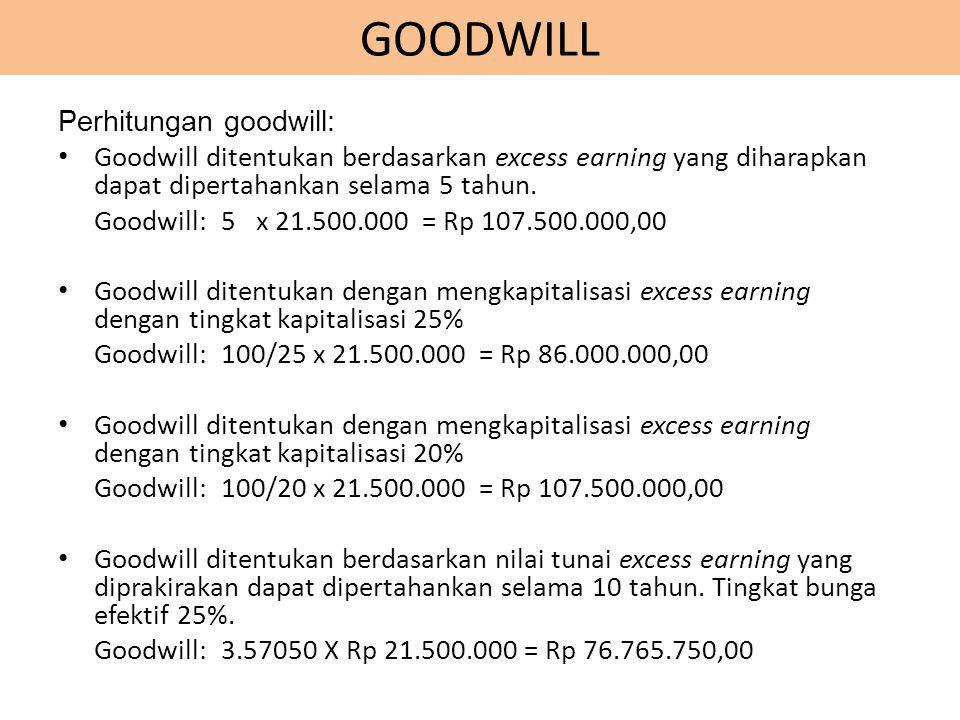 Perhitungan goodwill: Goodwill ditentukan berdasarkan excess earning yang diharapkan dapat dipertahankan selama 5 tahun. Goodwill: 5 x 21.500.000 = Rp