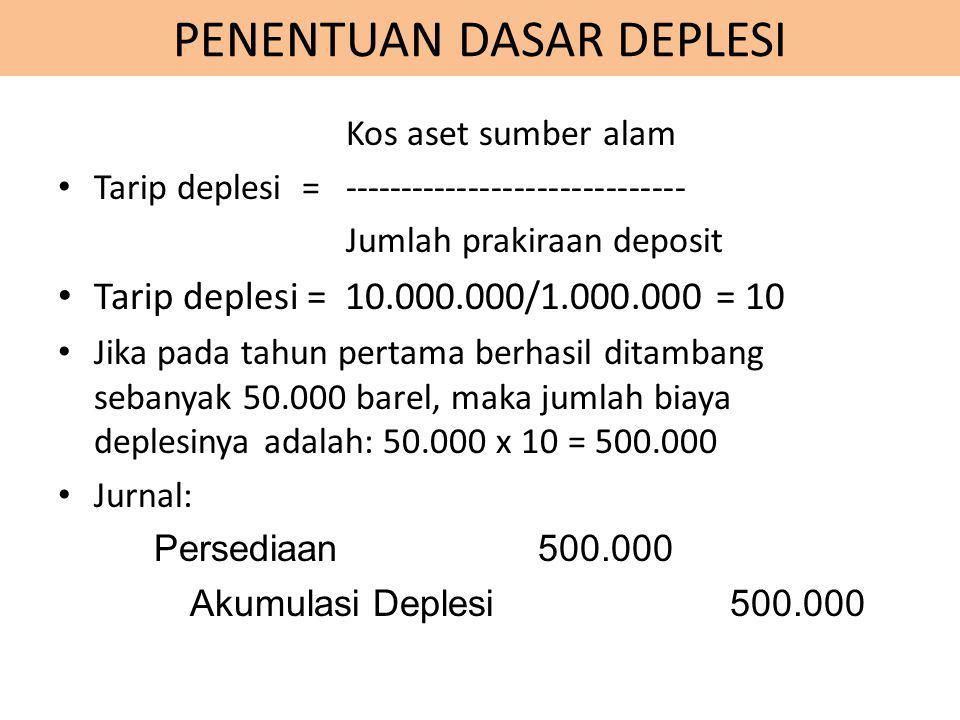 PENENTUAN DASAR DEPLESI Kos aset sumber alam Tarip deplesi =------------------------------ Jumlah prakiraan deposit Tarip deplesi = 10.000.000/1.000.0