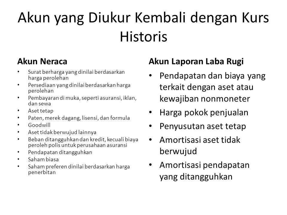Akun yang Diukur Kembali dengan Kurs Historis Akun Neraca Surat berharga yang dinilai berdasarkan harga perolehan Persediaan yang dinilai berdasarkan