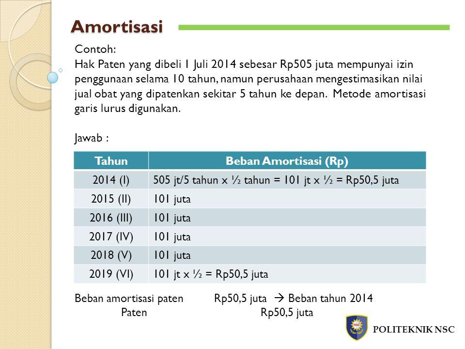 Amortisasi POLITEKNIK NSC Contoh: Hak Paten yang dibeli 1 Juli 2014 sebesar Rp505 juta mempunyai izin penggunaan selama 10 tahun, namun perusahaan men