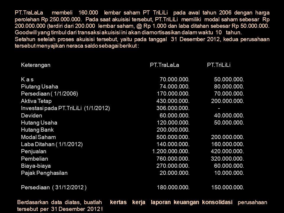 PT.TraLaLa membeli 160.000 lembar saham PT TriLiLi pada awal tahun 2006 dengan harga perolehan Rp 250.000.000. Pada saat akuisisi tersebut, PT.TriLiLi