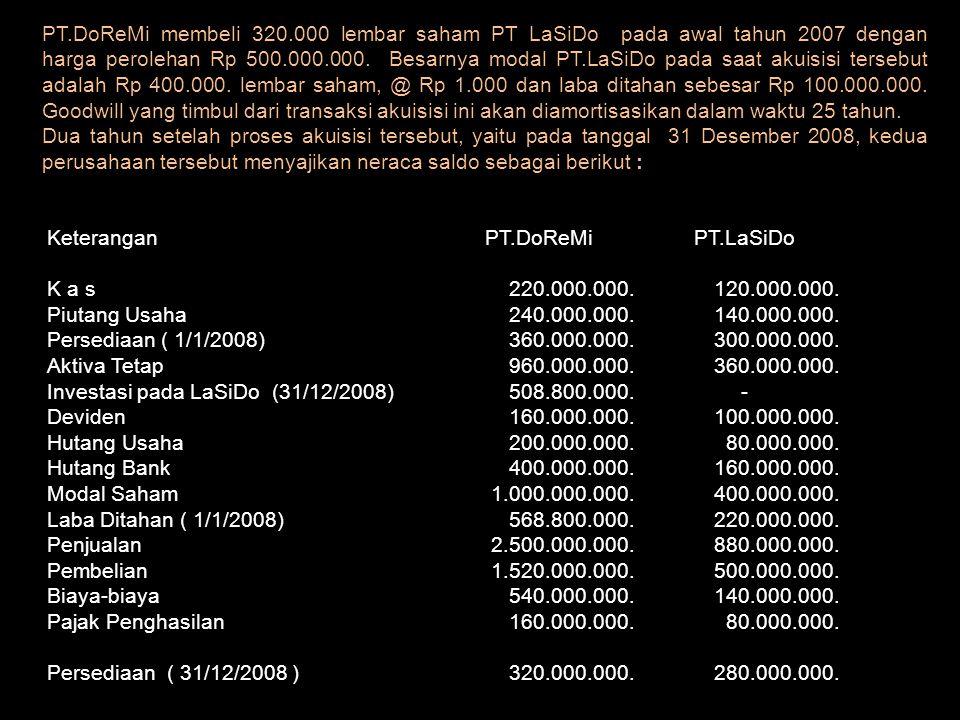 PT.DoReMi membeli 320.000 lembar saham PT LaSiDo pada awal tahun 2007 dengan harga perolehan Rp 500.000.000. Besarnya modal PT.LaSiDo pada saat akuisi