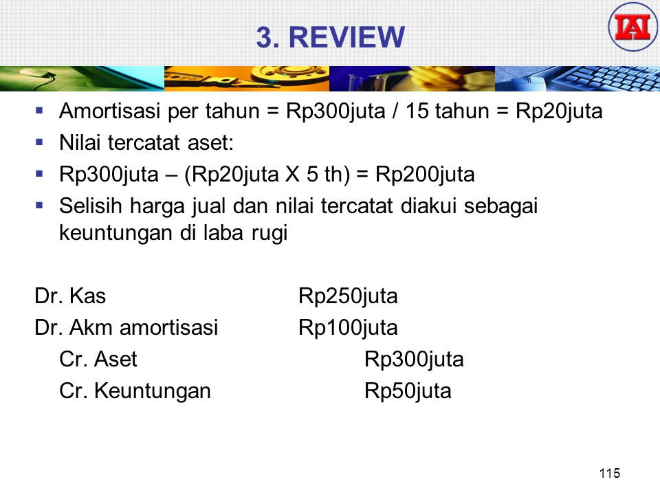 3. REVIEW  Amortisasi per tahun = Rp300juta / 15 tahun = Rp20juta  Nilai tercatat aset:  Rp300juta – (Rp20juta X 5 th) = Rp200juta  Selisih harga
