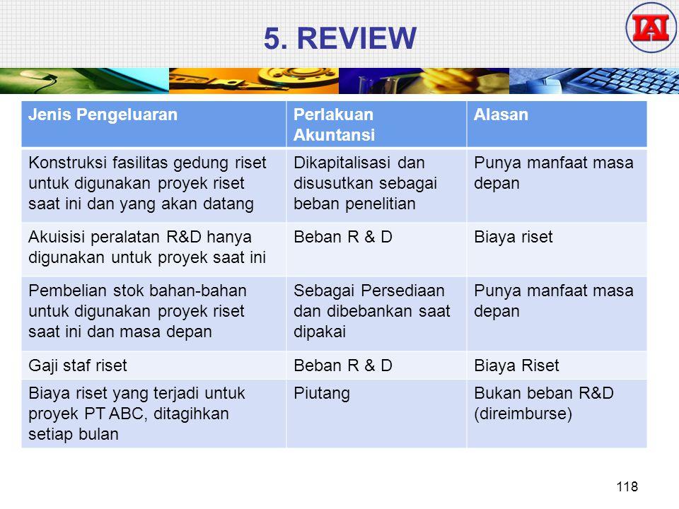 5. REVIEW Jenis PengeluaranPerlakuan Akuntansi Alasan Konstruksi fasilitas gedung riset untuk digunakan proyek riset saat ini dan yang akan datang Dik