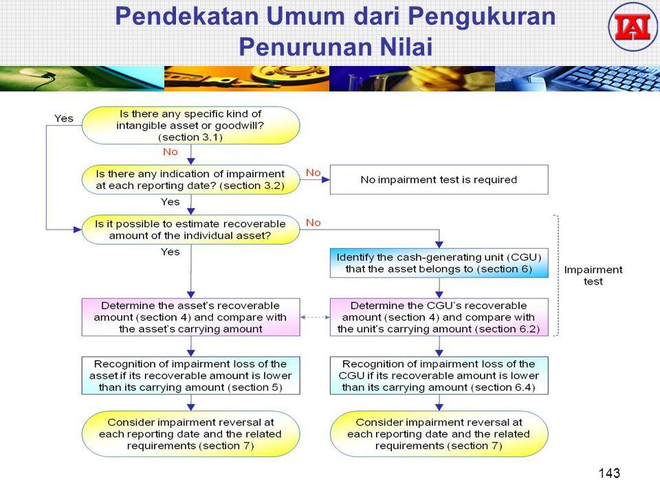 Pendekatan Umum dari Pengukuran Penurunan Nilai 143