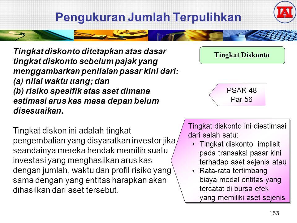 Pengukuran Jumlah Terpulihkan Tingkat diskonto ditetapkan atas dasar tingkat diskonto sebelum pajak yang menggambarkan penilaian pasar kini dari: (a)