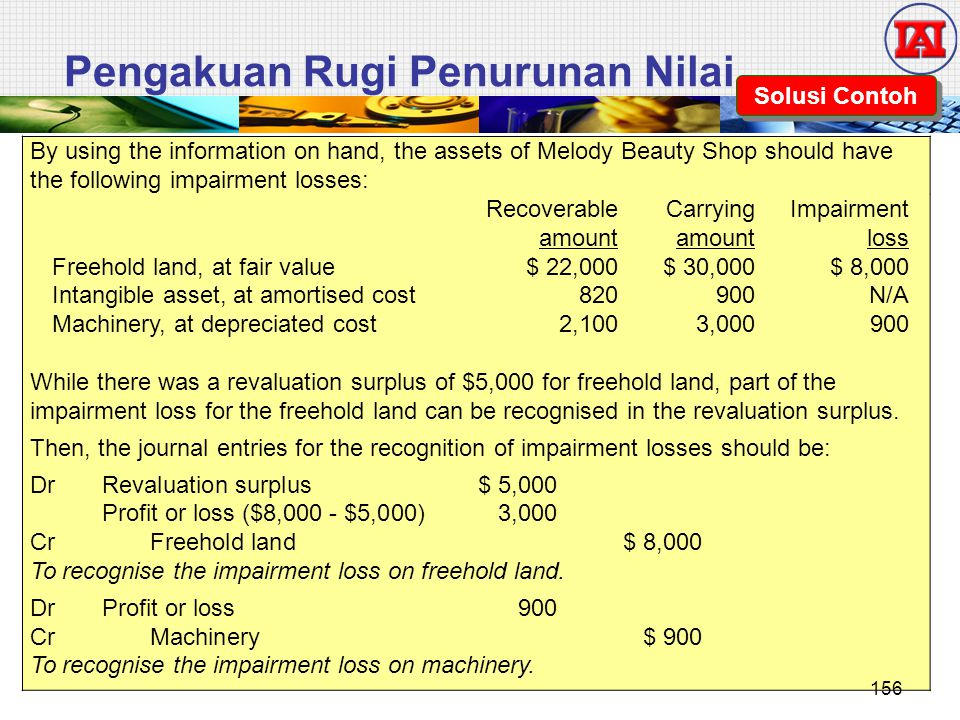 Pengakuan Rugi Penurunan Nilai Solusi Contoh By using the information on hand, the assets of Melody Beauty Shop should have the following impairment losses: Recoverable amount Carrying amount Impairment loss Freehold land, at fair value$ 22,000$ 30,000$ 8,000 Intangible asset, at amortised cost820900N/A Machinery, at depreciated cost2,1003,000900 While there was a revaluation surplus of $5,000 for freehold land, part of the impairment loss for the freehold land can be recognised in the revaluation surplus.