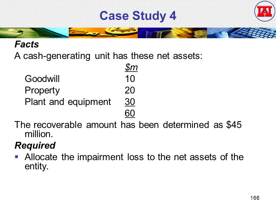 Facts A cash-generating unit has these net assets: $m Goodwill 10 Property20 Plant and equipment 30 60 The recoverable amount has been determined as $45 million.