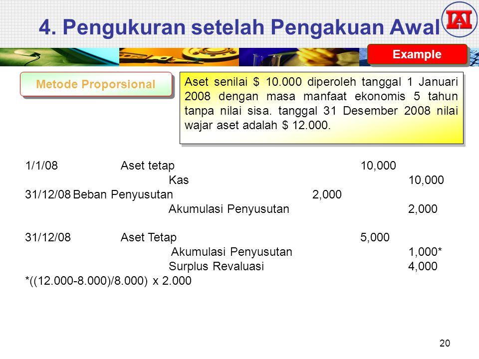4. Pengukuran setelah Pengakuan Awal Metode Proporsional Aset senilai $ 10.000 diperoleh tanggal 1 Januari 2008 dengan masa manfaat ekonomis 5 tahun t