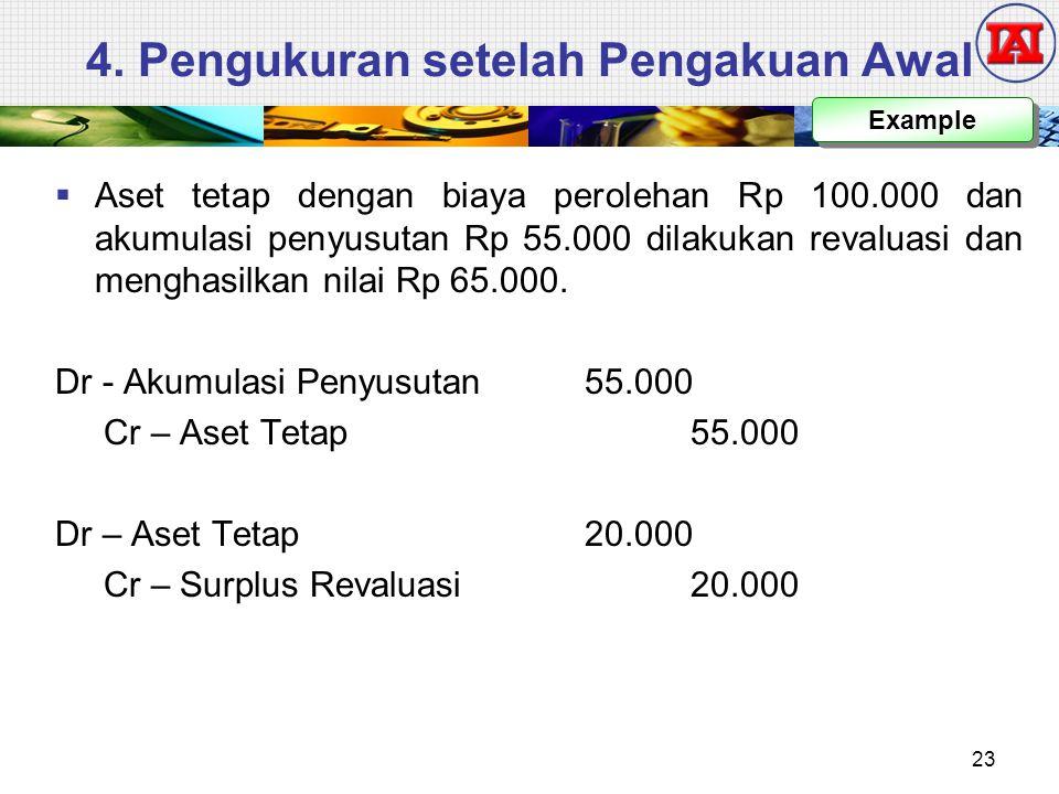 4. Pengukuran setelah Pengakuan Awal Example  Aset tetap dengan biaya perolehan Rp 100.000 dan akumulasi penyusutan Rp 55.000 dilakukan revaluasi dan
